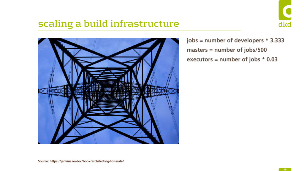 scaling a build infrastructure 19 jobs = number...