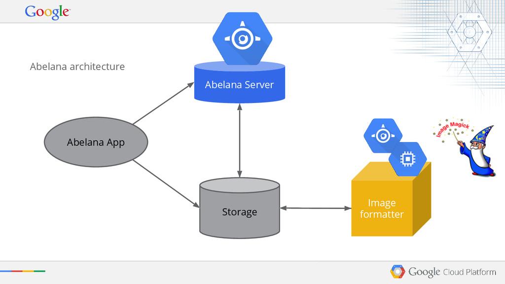 Abelana App Storage Abelana Server Abelana arch...