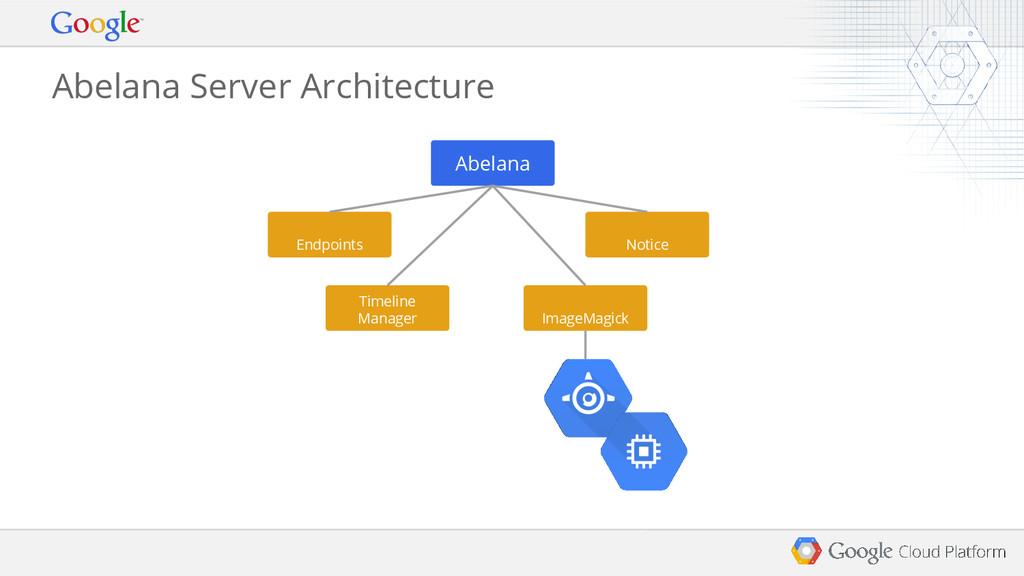 Abelana Server Architecture Endpoints Timeline ...