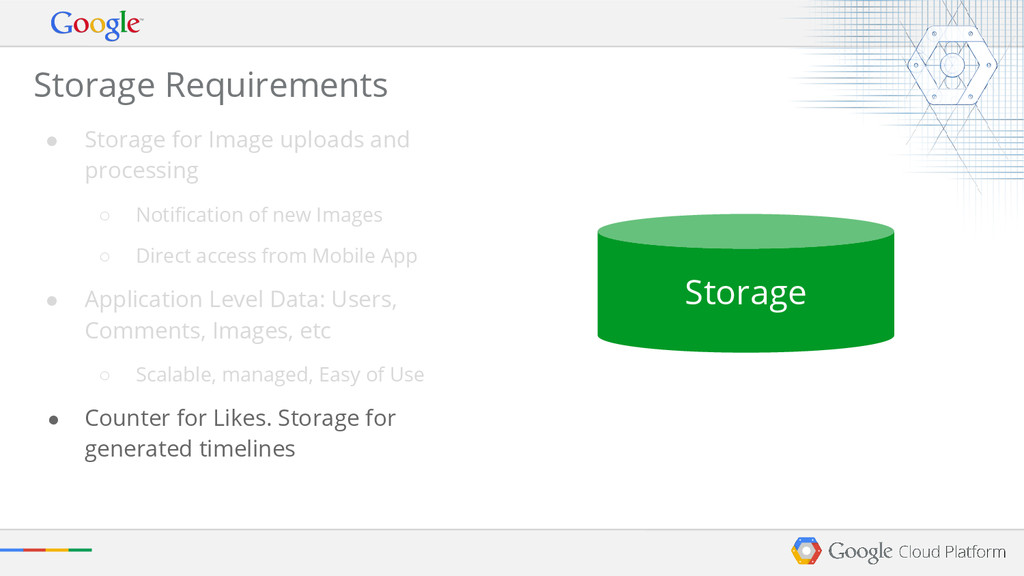 Storage Requirements ● Storage for Image upload...