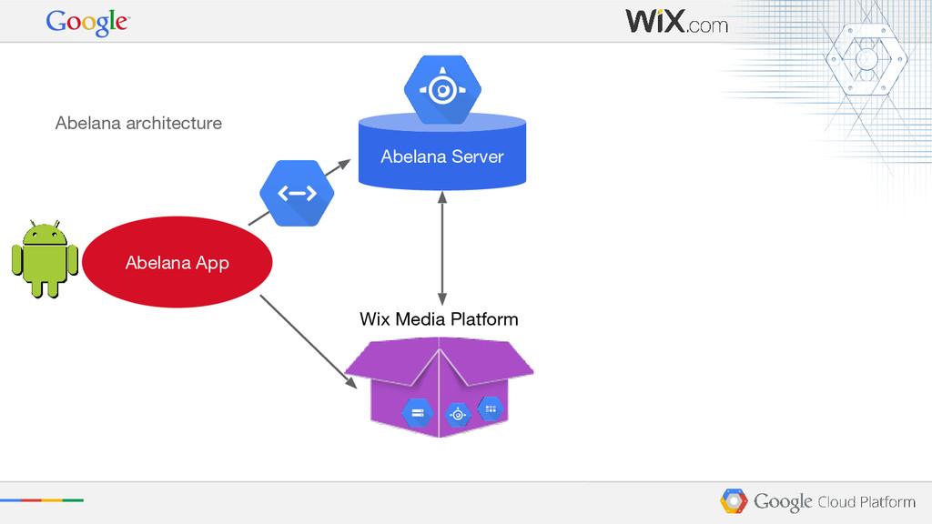 Abelana Server Abelana architecture Abelana App...