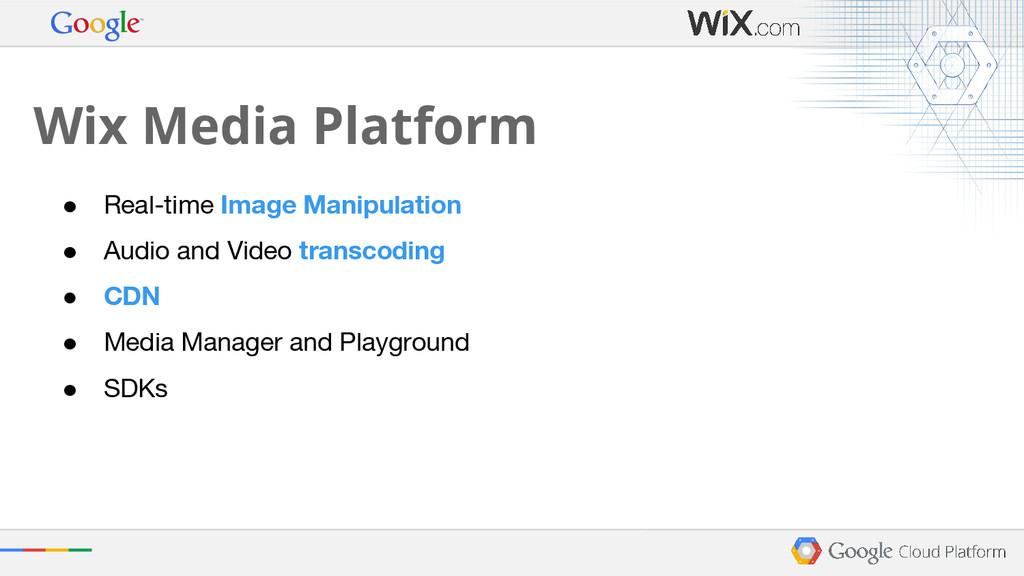 Wix Media Platform ● Real-time Image Manipulati...