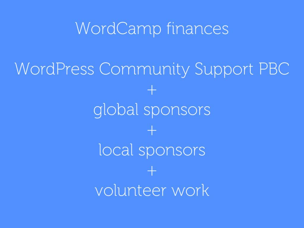WordCamp finances WordPress Community Support P...