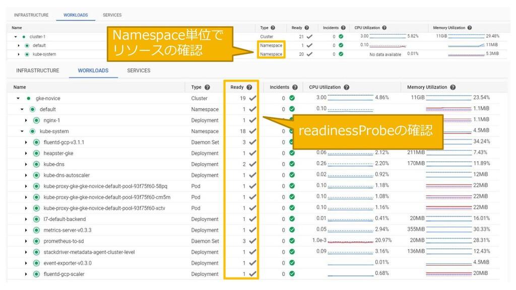 Namespace単位で リソースの確認 readinessProbeの確認