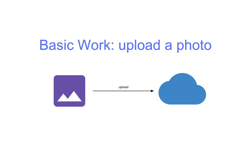 Basic Work: upload a photo upload