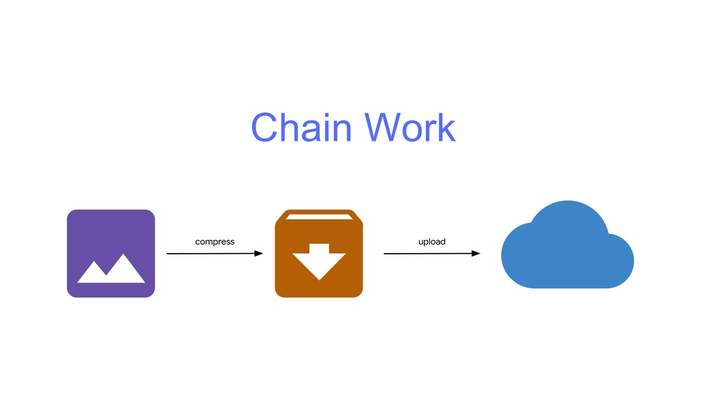 Chain Work compress upload