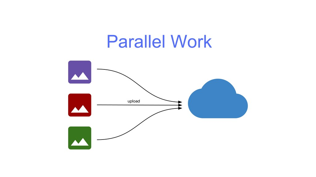 Parallel Work upload
