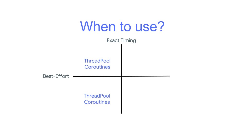 When to use? Best-Effort Exact Timing ThreadPoo...