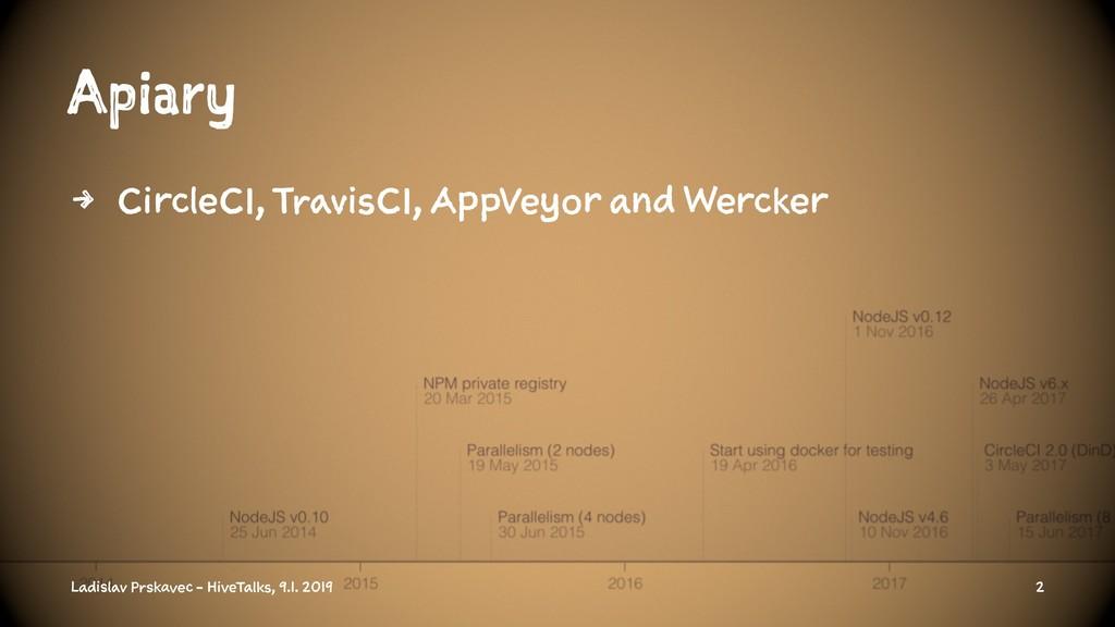 Apiary 4 CircleCI, TravisCI, AppVeyor and Werck...