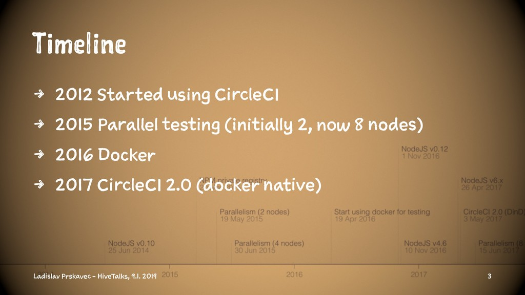 Timeline 4 2012 Started using CircleCI 4 2015 P...