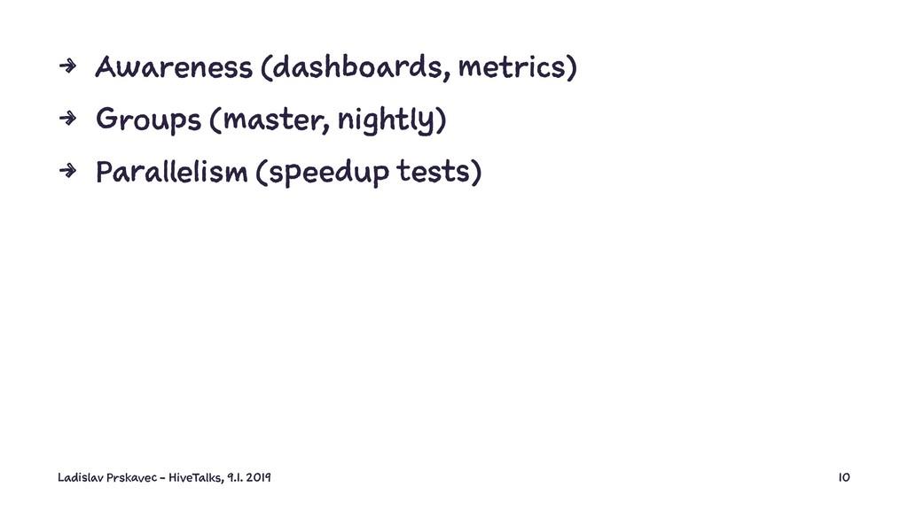 4 Awareness (dashboards, metrics) 4 Groups (mas...