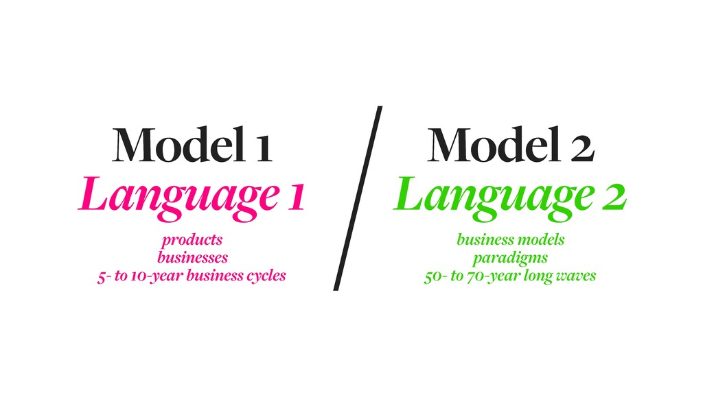 Model 1    Model 2   / Model 1 Language 1 ...