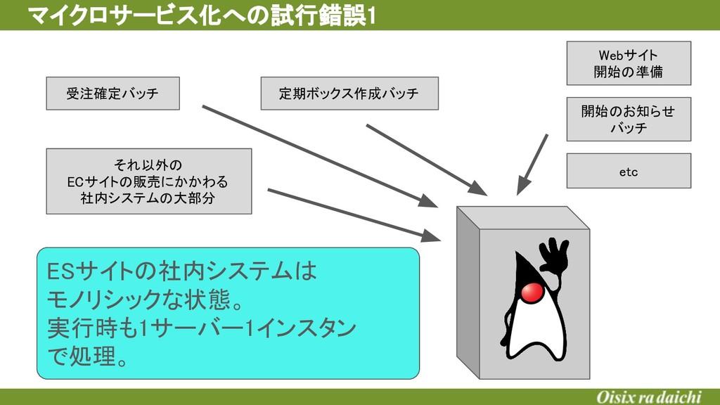 受注確定バッチ マイクロサービス化への試行錯誤1 定期ボックス作成バッチ  それ以外の...