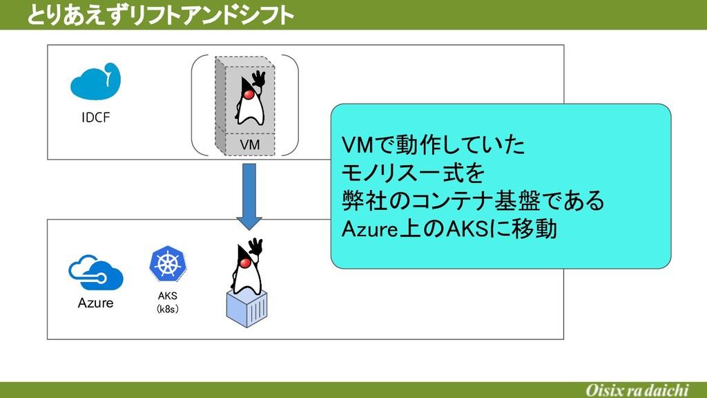 とりあえずリフトアンドシフト Azure AKS (k8s) VMで動作していた モノ...