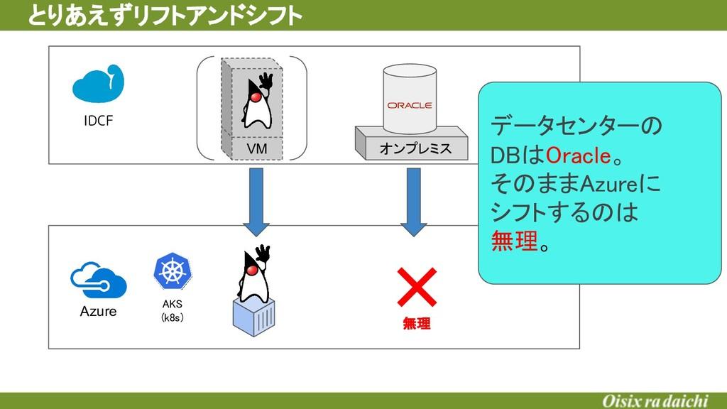 とりあえずリフトアンドシフト Azure AKS (k8s) データセンターの DBは...