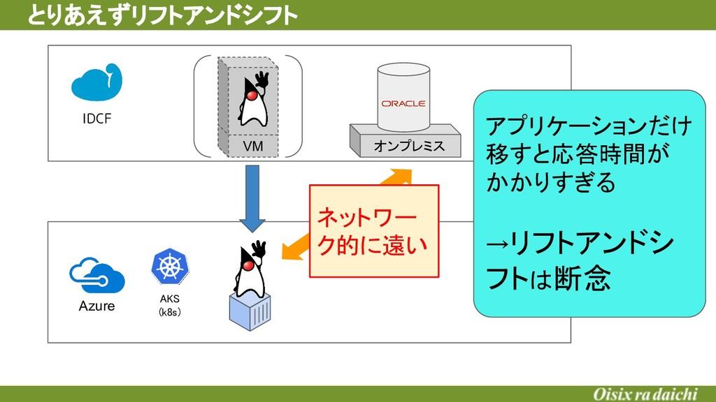とりあえずリフトアンドシフト Azure AKS (k8s) アプリケーションだけ 移す...