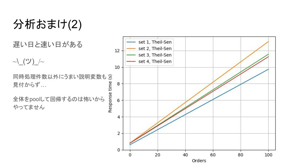 分析おまけ(2) 遅い日と速い日がある ~\_(ツ)_/~ 同時処理件数以外にうまい説明変数も...