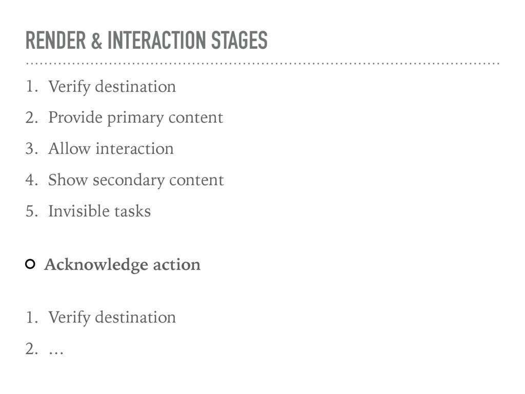 RENDER & INTERACTION STAGES 1. Verify destinati...