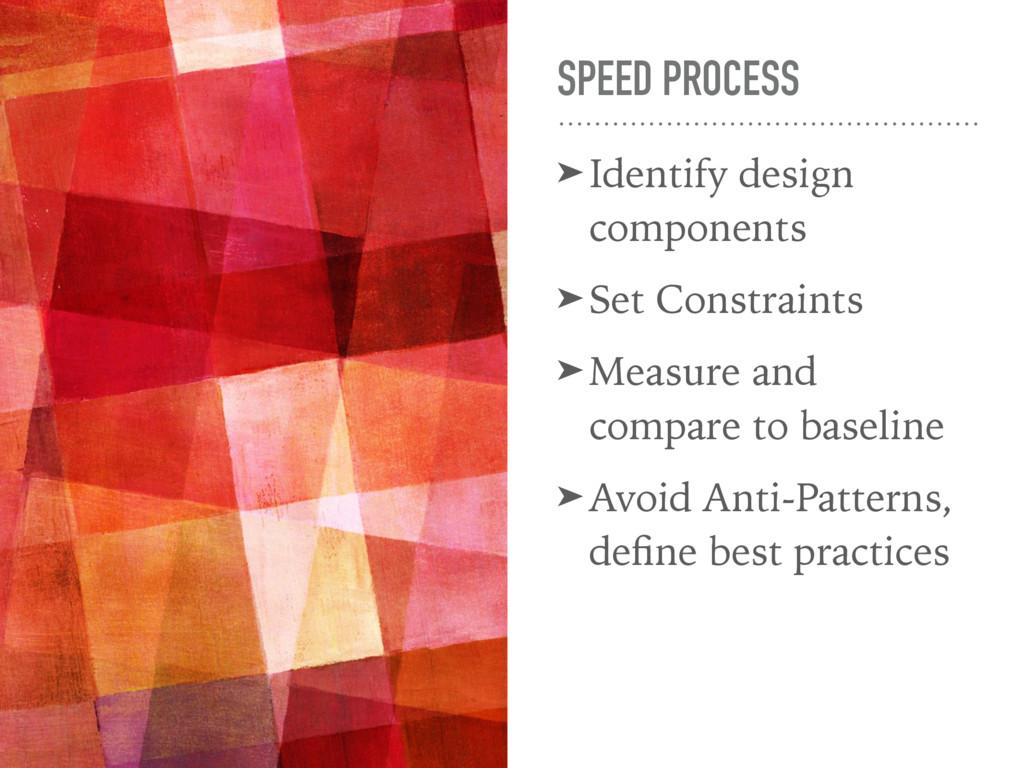 SPEED PROCESS ➤Identify design components ➤Set ...