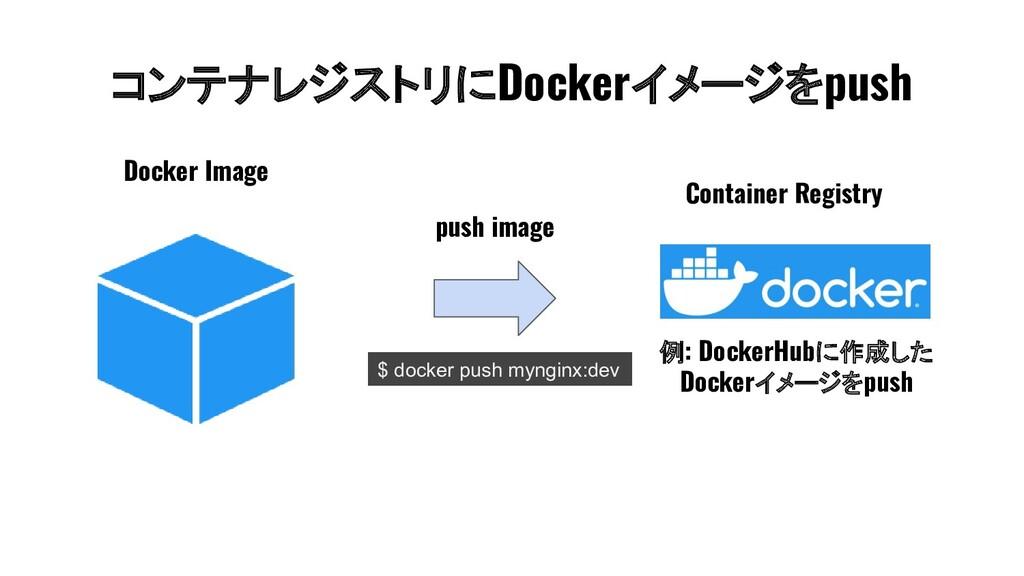 コンテナレジストリにDockerイメージをpush $ docker push mynginx...