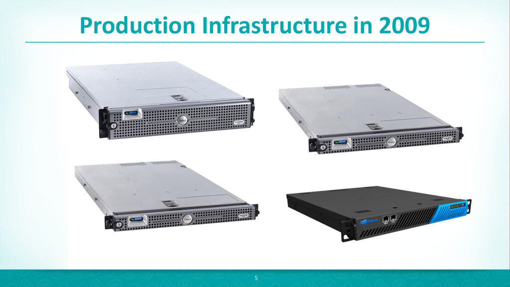 Production Infrastructure in 2009 5