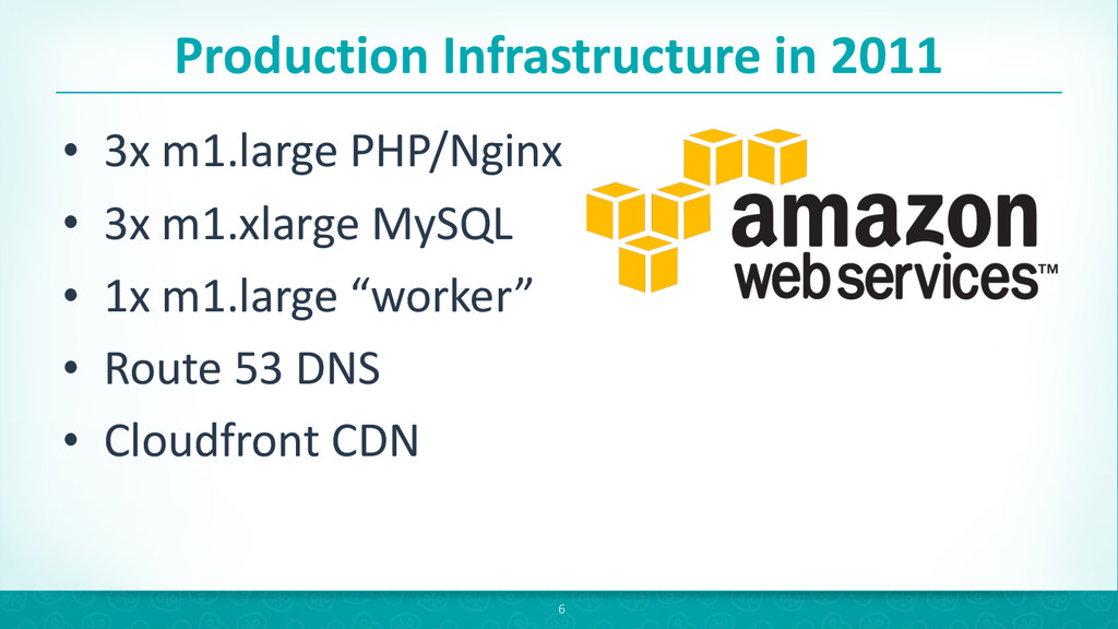 Production Infrastructure in 2011 6 • ...