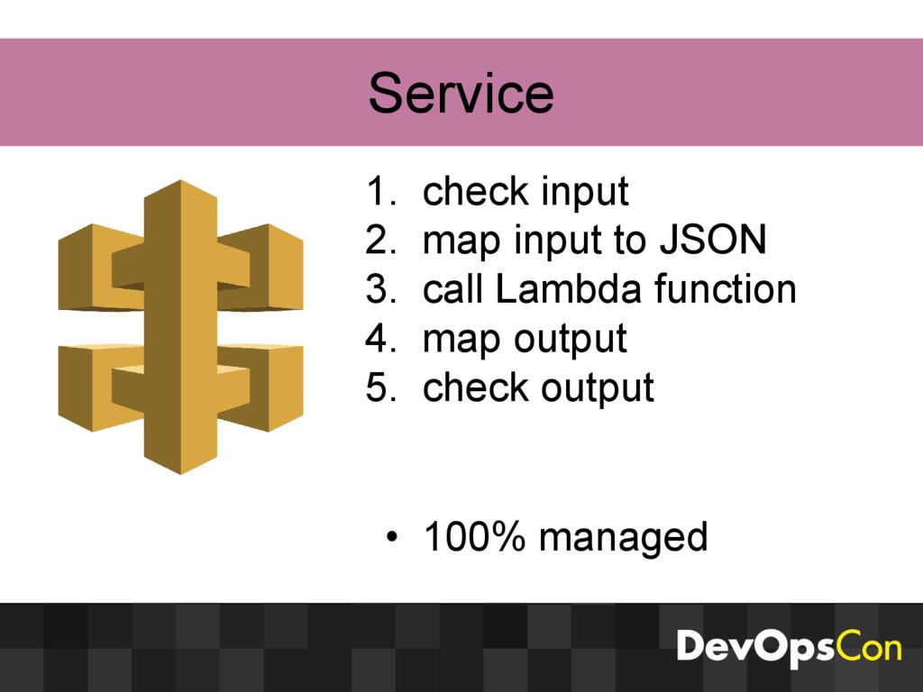 Service 1. check input 2. map input to JSON 3. ...