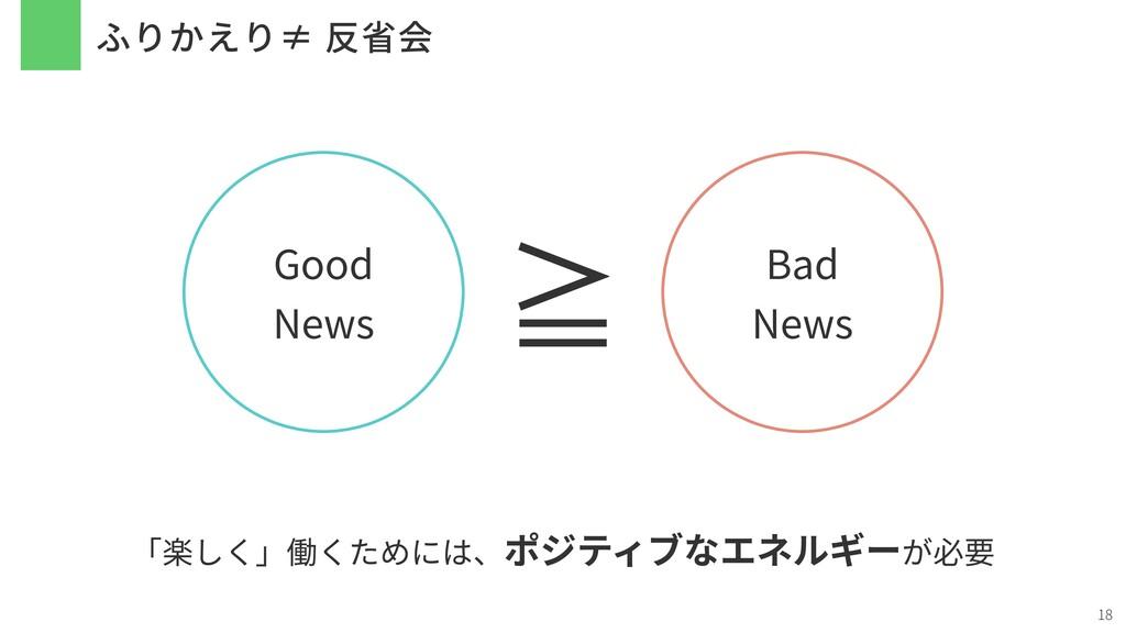 ふりかえり≠ 反省会 18 ≧ Good News Bad News 「楽しく」働くためには、...