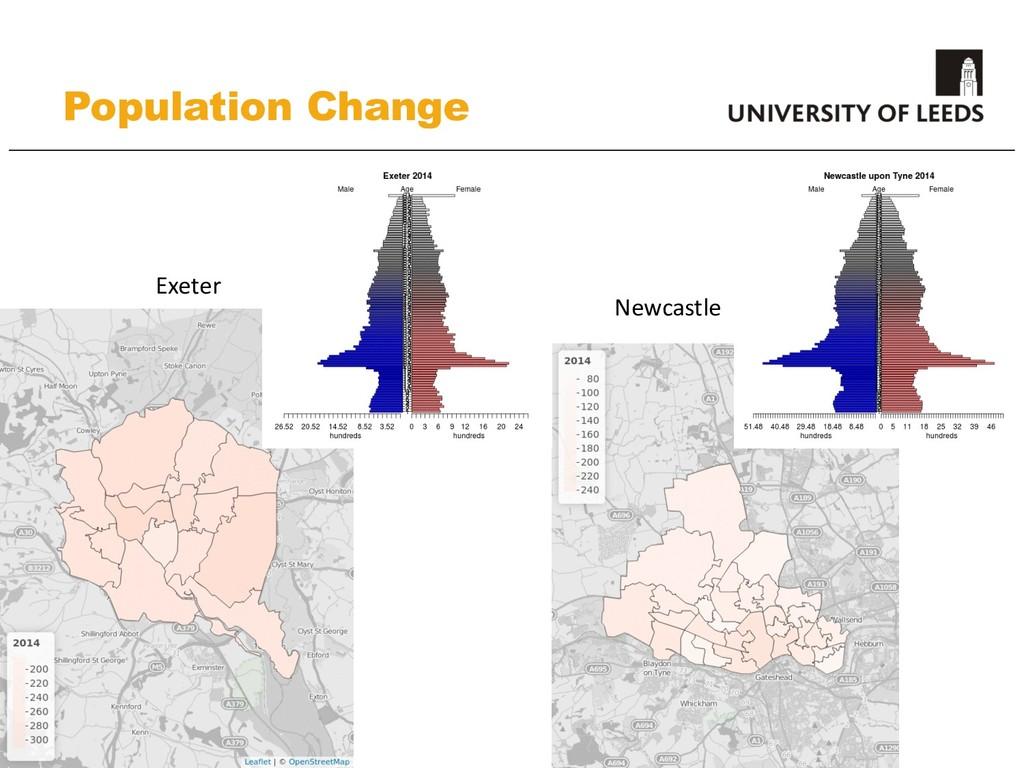 Exeter Newcastle Population Change