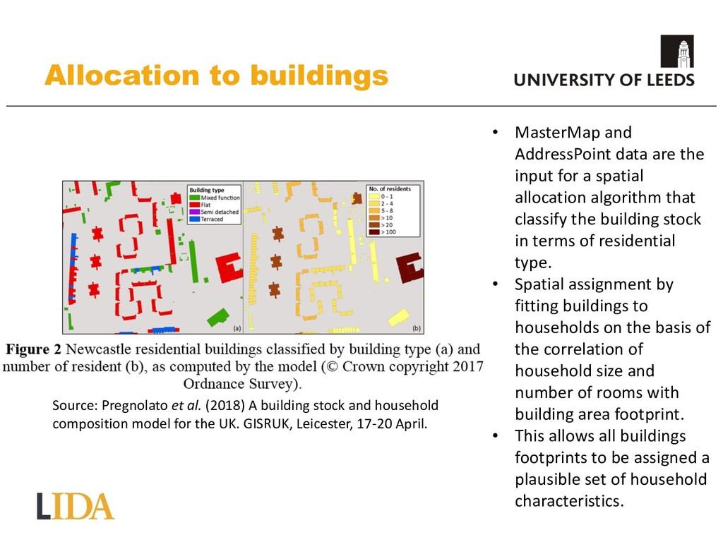 Source: Pregnolato et al. (2018) A building sto...