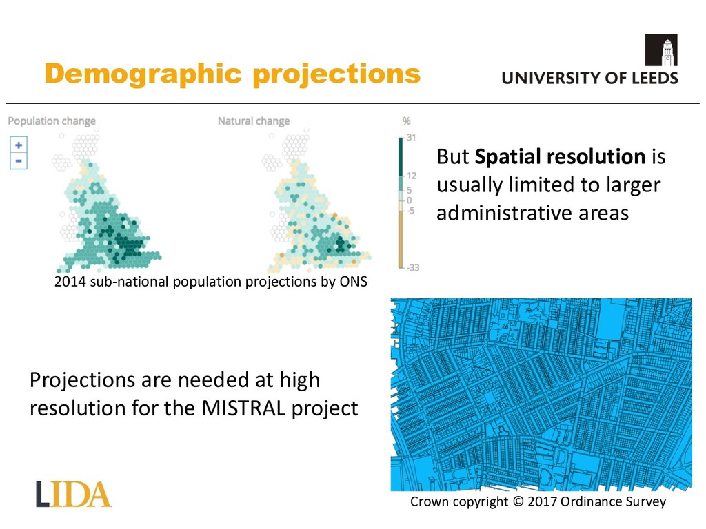Demographic projections Projections are needed ...