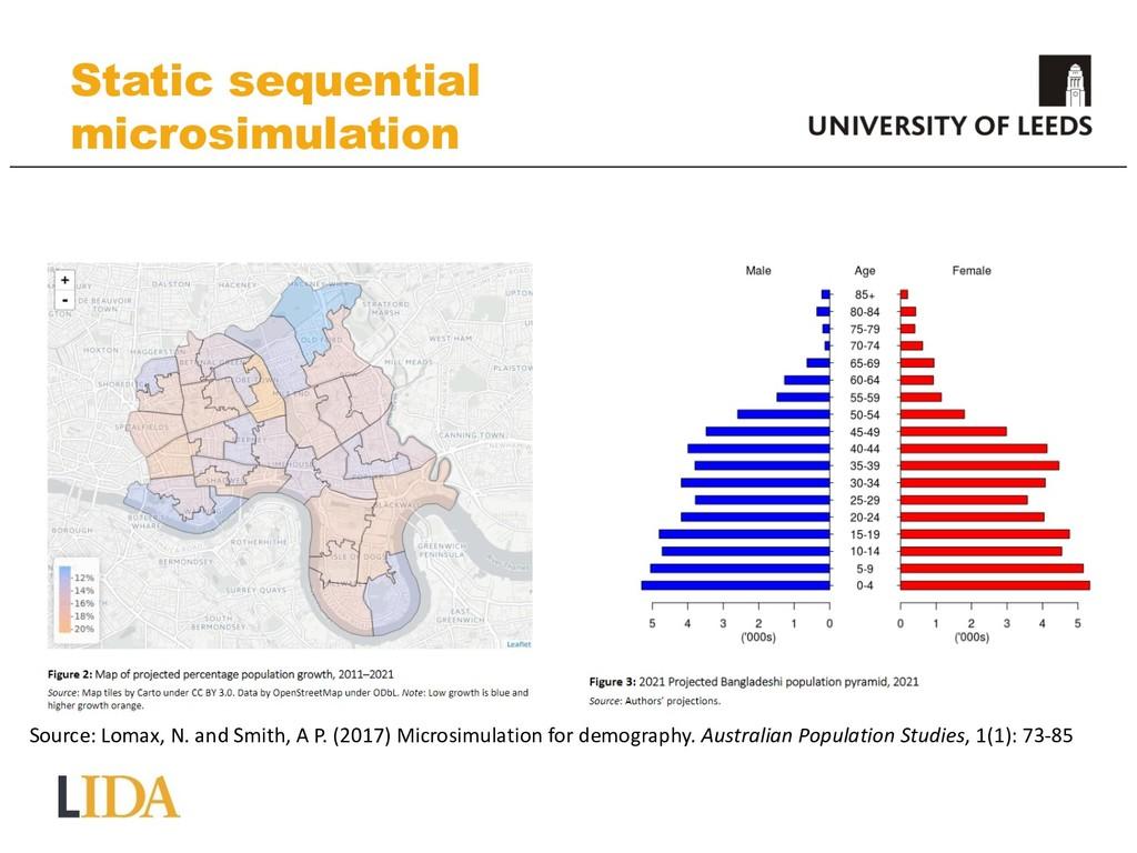 Static sequential microsimulation Source: Lomax...