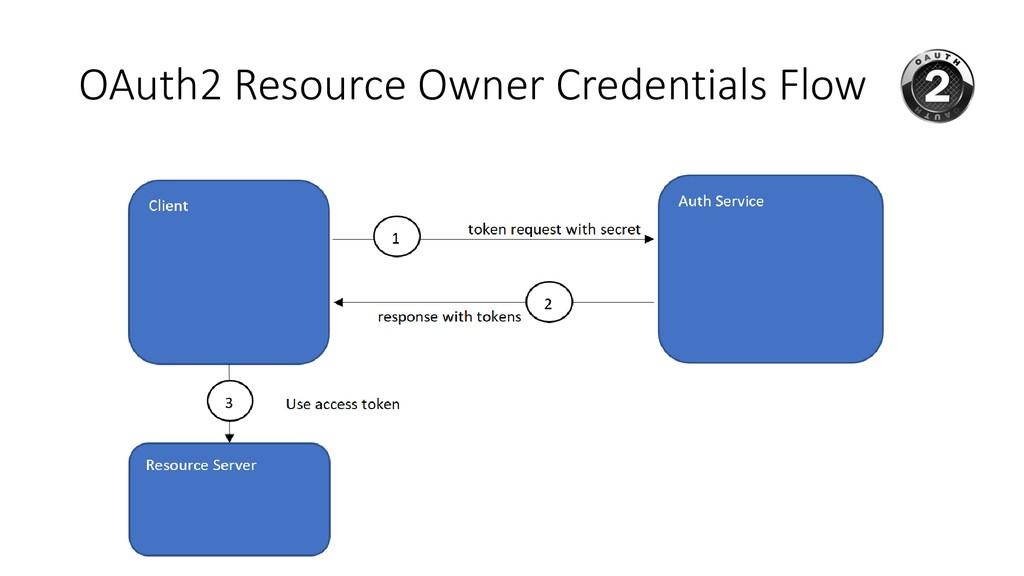 OAuth2 Resource Owner Credentials Flow