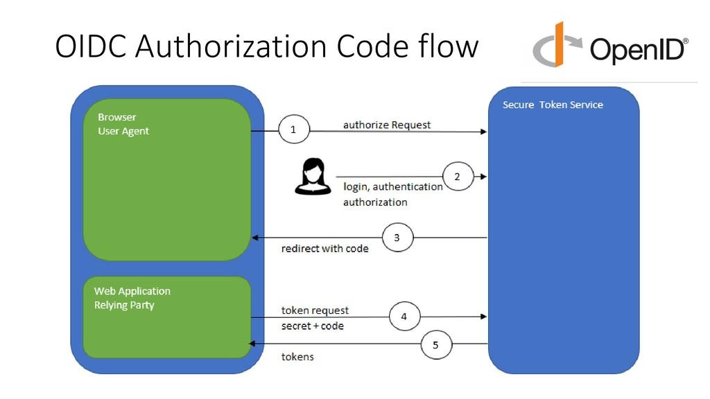 OIDC Authorization Code flow