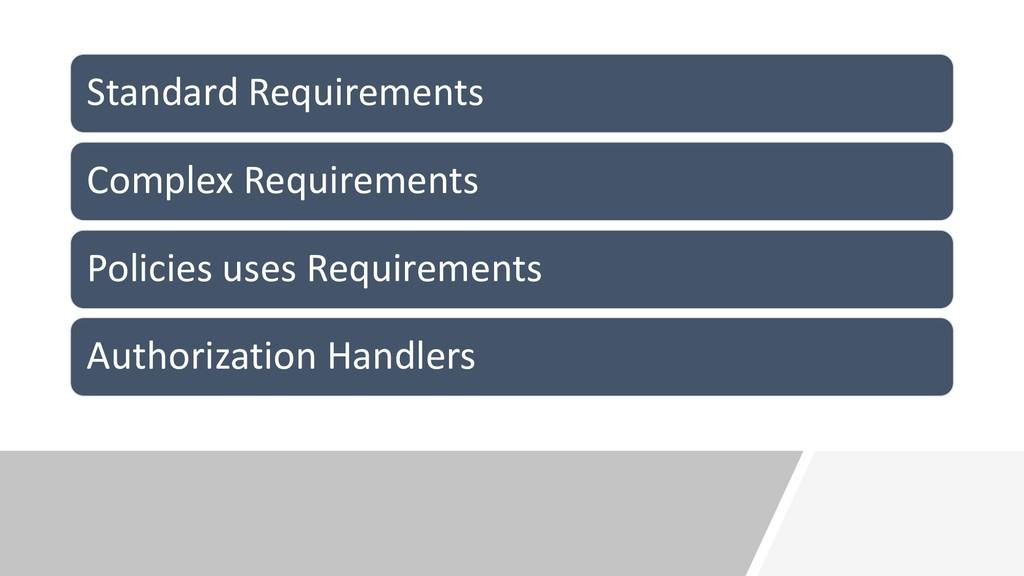 Standard Requirements Complex Requirements Poli...