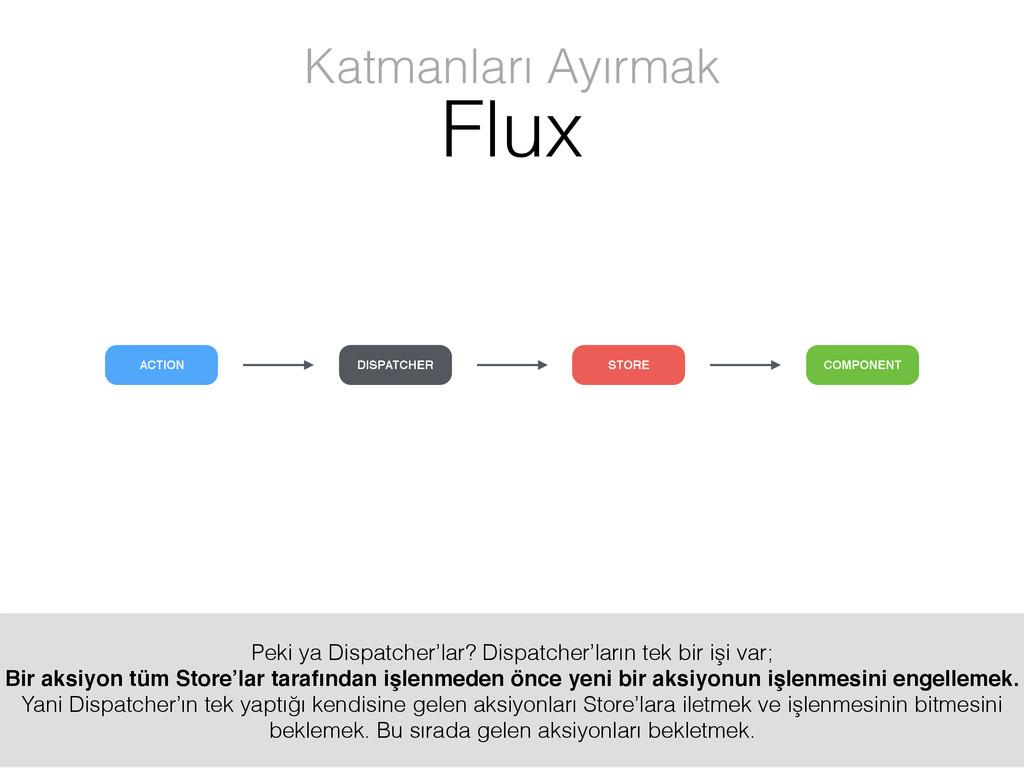ACTION COMPONENT DISPATCHER STORE Katmanları Ay...