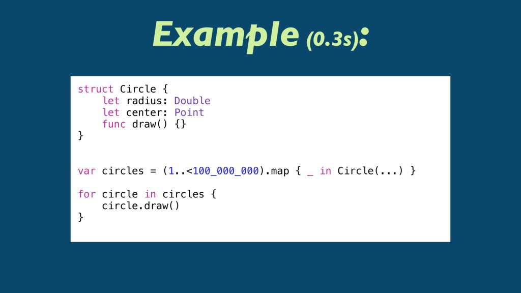 Example (0.3s) : struct Circle { let radius: Do...