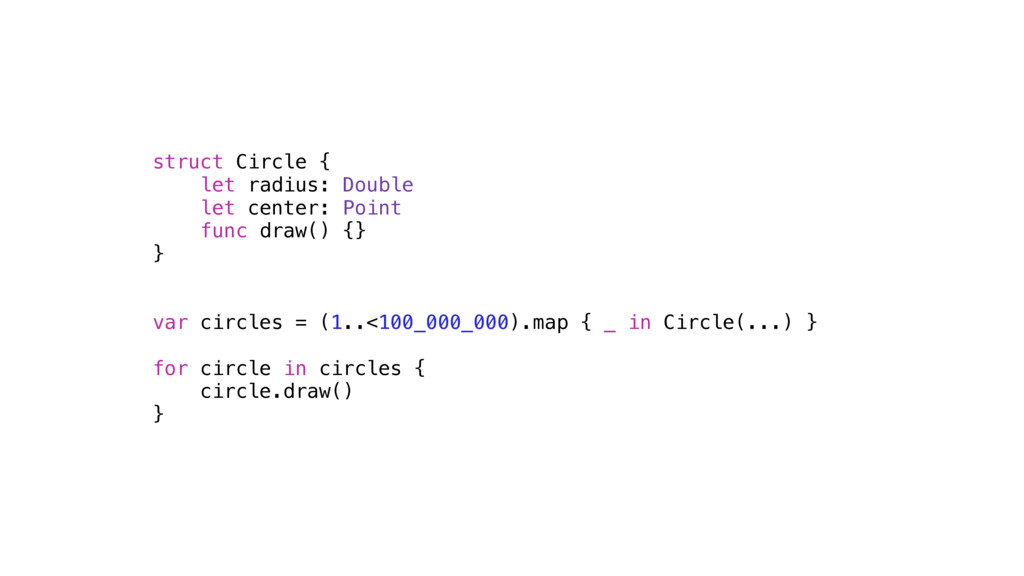 struct Circle { let radius: Double let center: ...