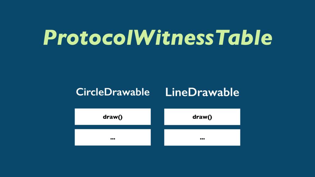 ProtocolWitnessTable draw() CircleDrawable ... ...
