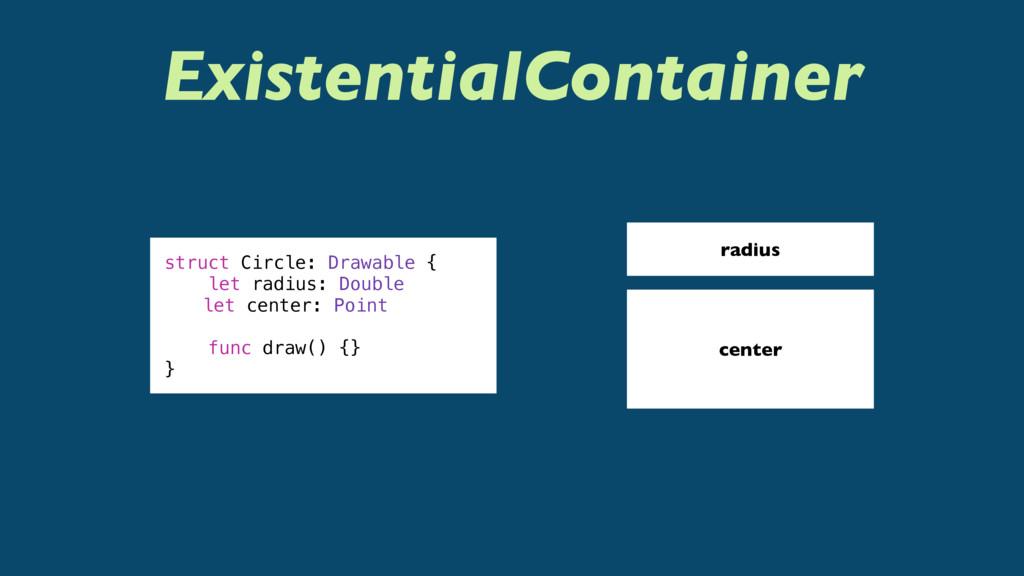 ExistentialContainer radius struct Circle: Draw...