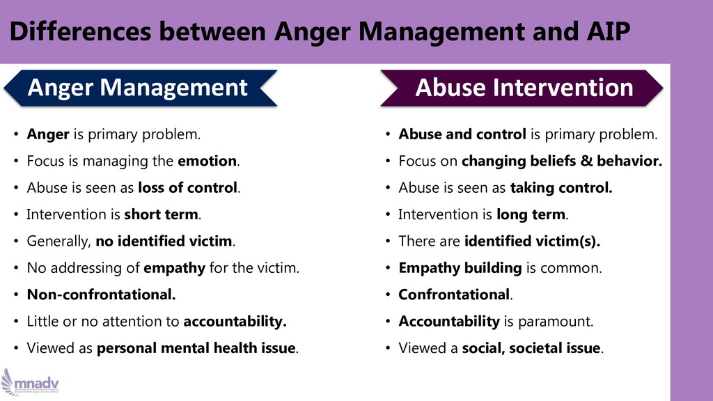 Anger Management • Anger is primary problem. • ...