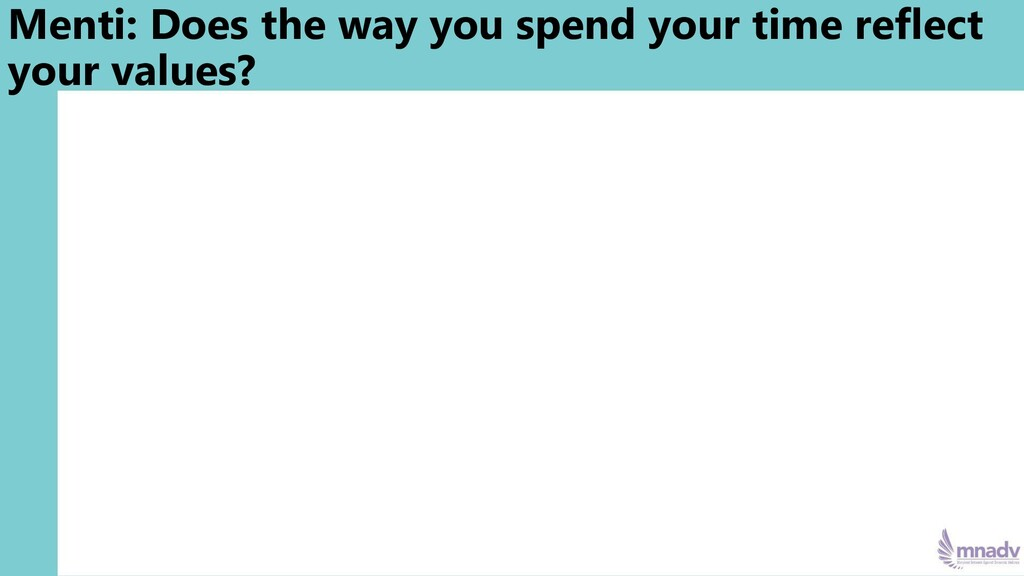 Menti: Does the way you spend your time reflect...