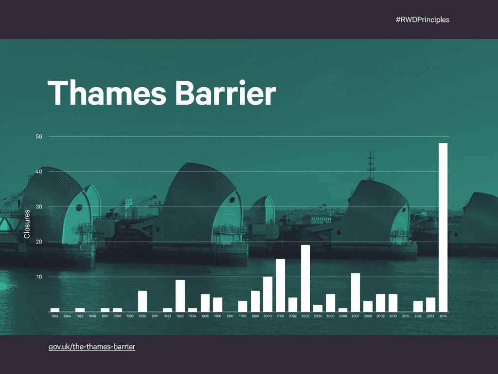 #RWDPrinciples Thames Barrier gov.uk/the-thames...
