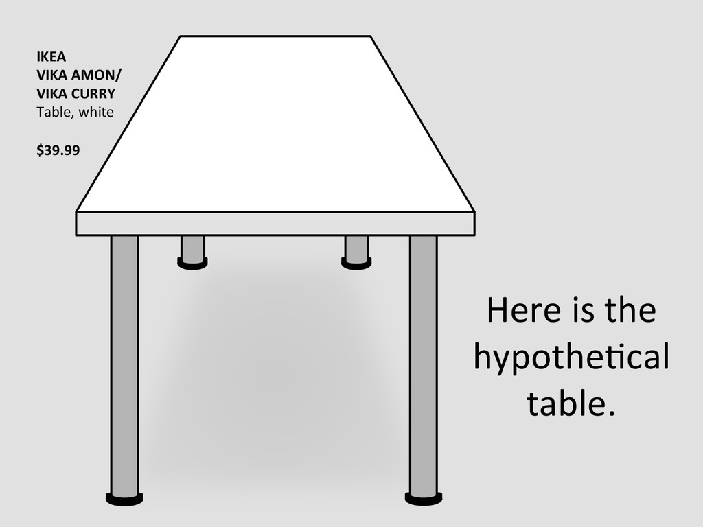 Here is the  hypotheEcal  table. ...