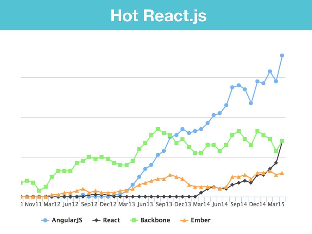 Hot React.js