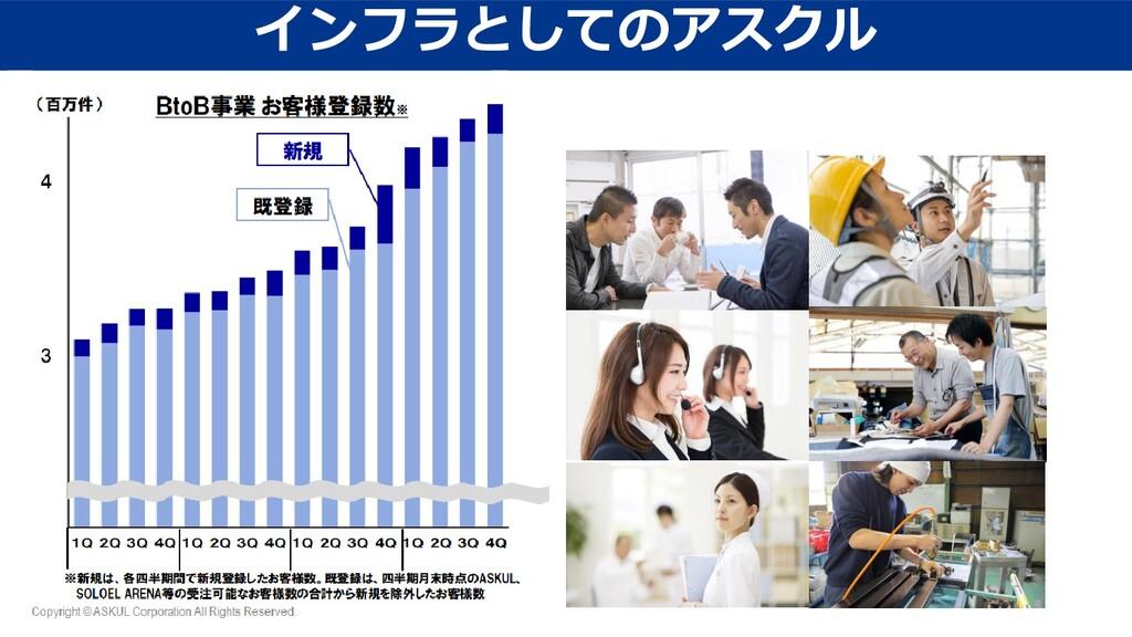 日本企業のインフラ的存在 インフラとしてのアスクル