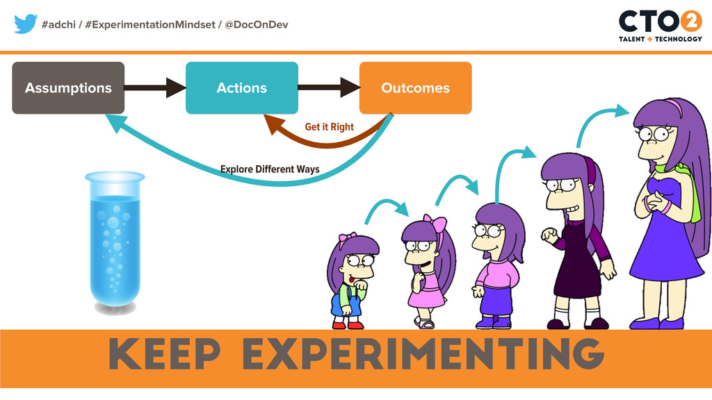 #adchi / #ExperimentationMindset / @DocOnDev ke...