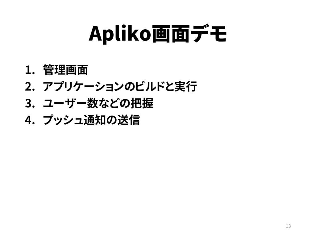 Apliko画面デモ 1. 管理画面 2. アプリケーションのビルドと実行 3. ユーザー数な...