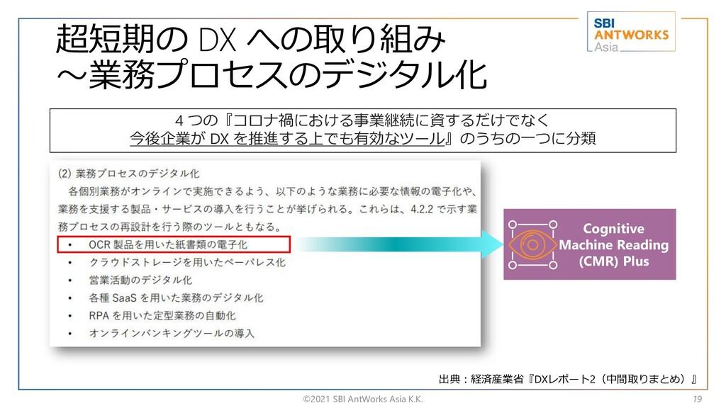 超短期の DX への取り組み ~業務プロセスのデジタル化 ©2021 SBI AntWorks...
