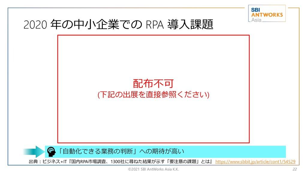 2020 年の中小企業での RPA 導入課題 ©2021 SBI AntWorks Asia ...